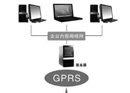 KFLLJ型数据采集系统GPRS型数据采集